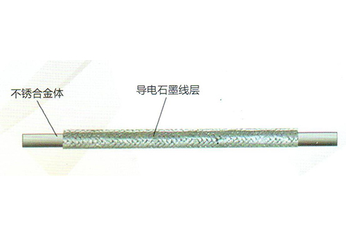 FW-M系列石墨缆